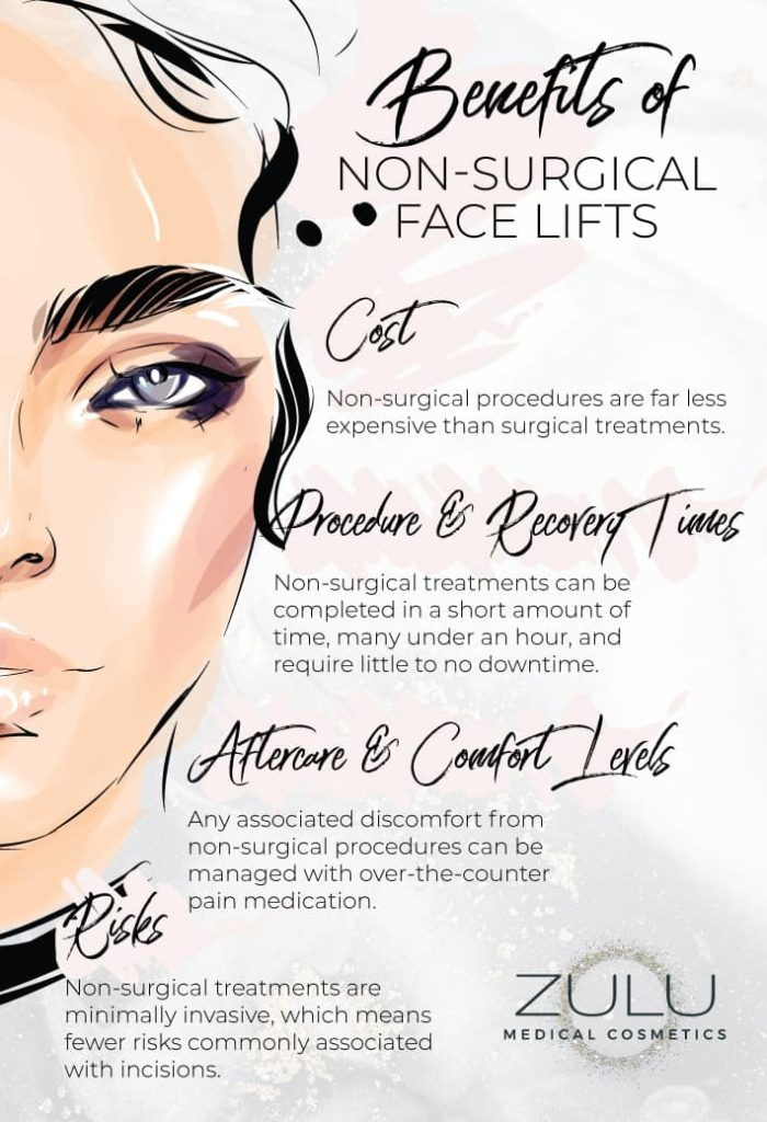 Infographic explaining the benefits of non-surgical facelifts